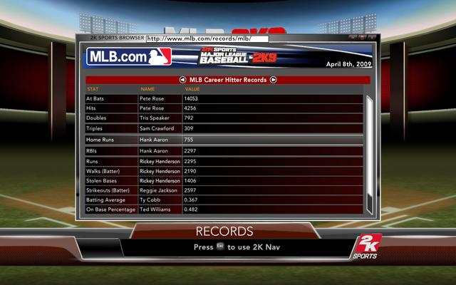 MLB2K9 Career Hitter Records